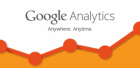 Why You Should Connect Your Site to Google Analytics